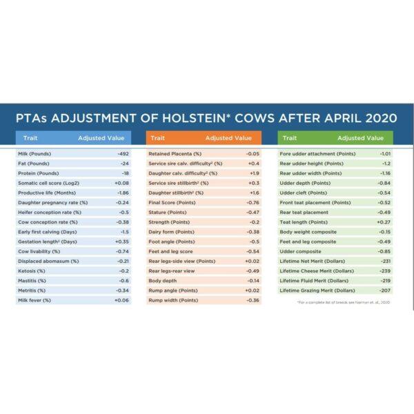 PTA1 600x600 - تغییر مبنای ژنتیکی